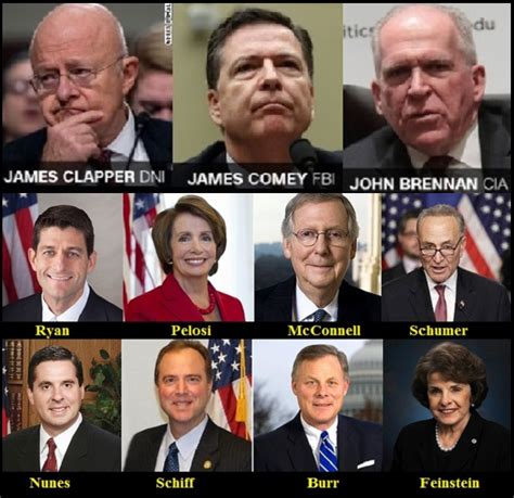 james comey gang of eight politics for pros moderated political discussion forums