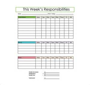 doc 585523 roles and responsibilities chart template