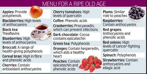 While all the foodstuffs on his list provide a range of nutrients such