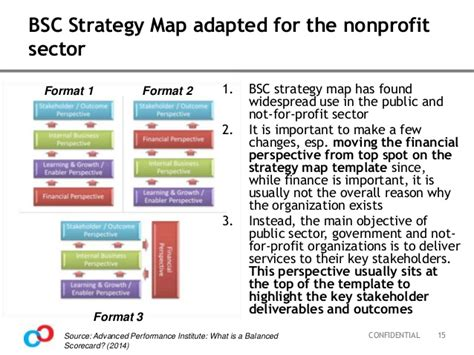 strategic plan template not for profit 140202 balanced scorecard implementation