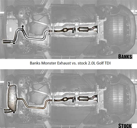 volkswagen tdi performance upgrades vw tdi performance diesel performance tdi performance