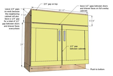 Kitchen Sink Base Cabinet Size with White Kitchen Cabinet Sink Base 36 Overlay Frame Diy Projects