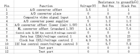 what is nc in integrated circuit what is nc in integrated circuit 28 images lcb optomos 174 series ixys integrated circuits