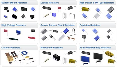 resistors types types of resistors electronics electrical electronics concepts different