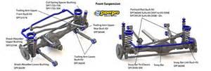 Jeep Jk Front End Diagram Superpro Master Kit For Jeep Wrangler Jk Bower