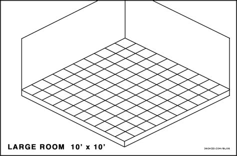 10 x 10 square feet paint tips techniques estimating how much paint is