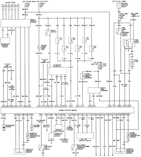 diagram for 1995 chevy lt1 wiring harness get free image