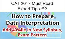 How To Prepare For Mba Placement Interviews by Cat 2017 Must Read Expert Tips 2 How To Prepare Di