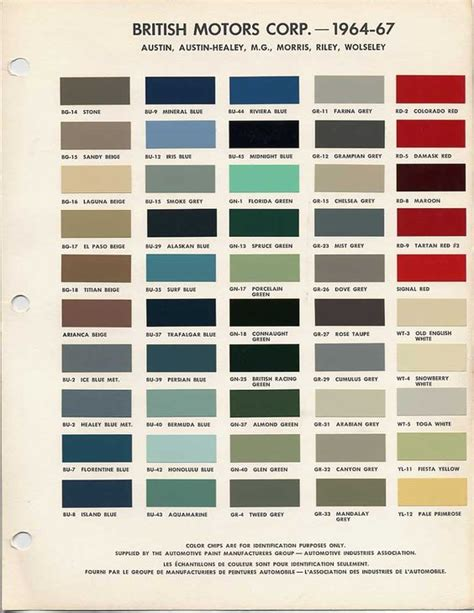 auto paint codes healey morris wolseley paint colours 1964 1967