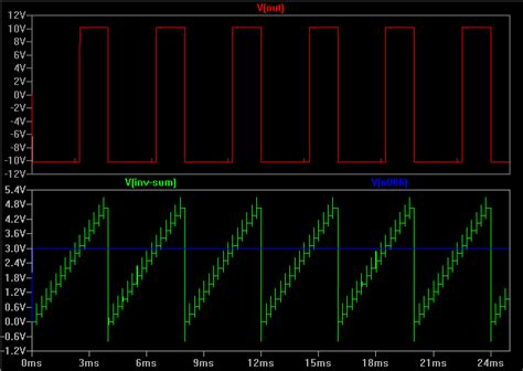 circuit diagram to generate pwm waveform k