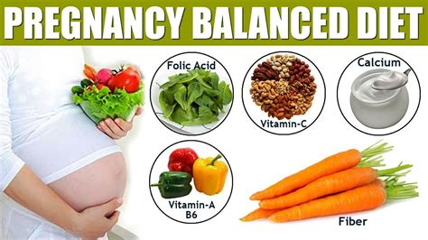 Food Healthy Diet pregnancy superfoods list of best superfoods for pregnancy