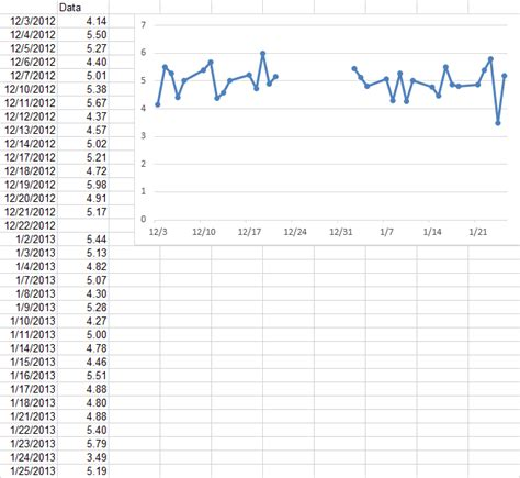 broken bar diagram how to y axis in excel 2007 change vertical axis