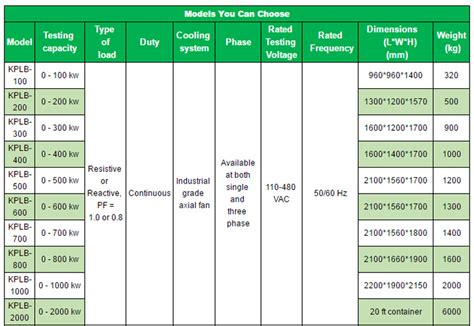 resistive type load resistive type load 28 images transducers variable resistive capacitive inductive ppt