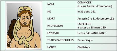 Empereur Commode by Commode L Empereur Gladiateur Publicus