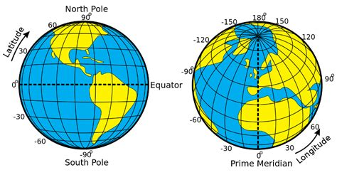globe maps and lines of latitude how to read gps coordinates ubergizmo