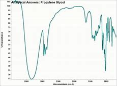 Propylene glycol - CAMEO Ether Structure