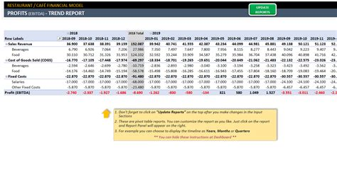 Restaurant Financial Plan Excel Template For Feasibility Study Financial Plan Template Excel