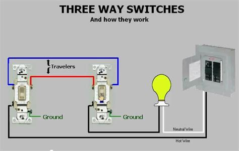 how does a 3 way switch work diagram three way switches how they work all