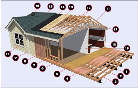products features kit manufactured homes manufactured