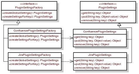 design pattern plugin storing plugin settings