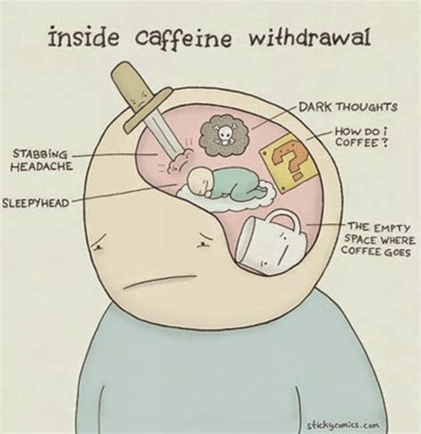 what are symptoms of caffeine withdrawal with pictures