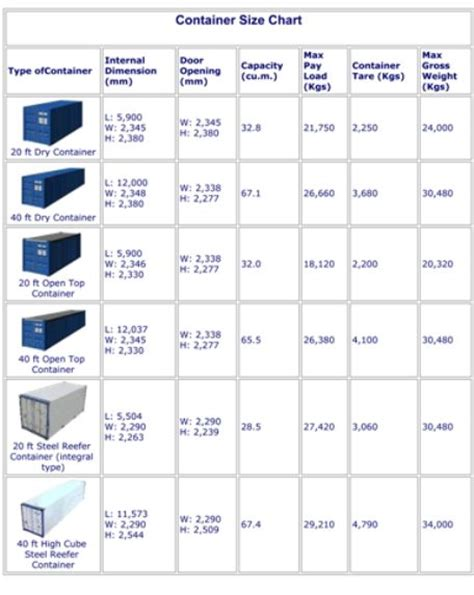 storage container sizes 17 best images about shipping containers on