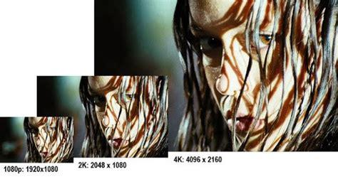 imagenes en resolucion 4k diferentes tipos de pantalla existentes y las diferentes