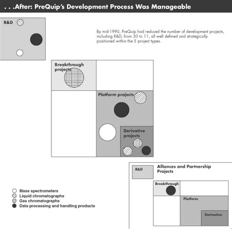 Aggregate Project Plan Template Types Of Projects 2 Accurate Vision Moreover Dreamswebsite Aggregate Project Plan Template