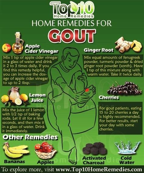 How To Get High At Home by Home Remedies For Gout Page 2 Of 3 Top 10 Home Remedies