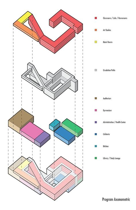best architecture diagrams 16 best circulation diagrams images on