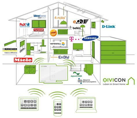 smart home technology system can a single platform bring together smart home systems