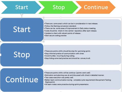 keep stop start template retrospection start stop and continue methodology in agile