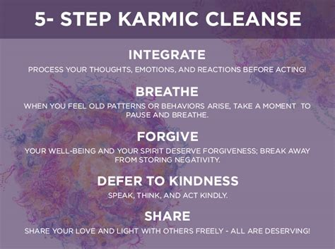 Detox Karma by What Is Your Karma And Dharma Beyond The Ordinary Show