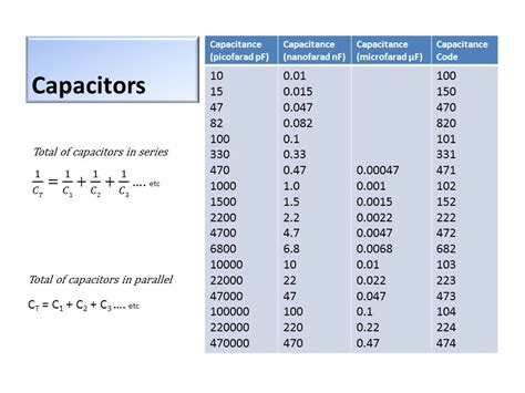 capacitor skills list pin capacitor codes on 28 images ceramic capacitor code list search 28 images pin