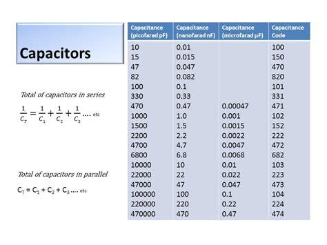 0 047 uf capacitor code 473 capacitor code 28 images capacitor 630v ebay 100 pcs ceramic capacitor c cap 50v 0