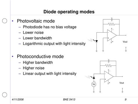 diode operating voltage diode operating voltage 28 images voltage induced when diode is biased frontman 25r mods