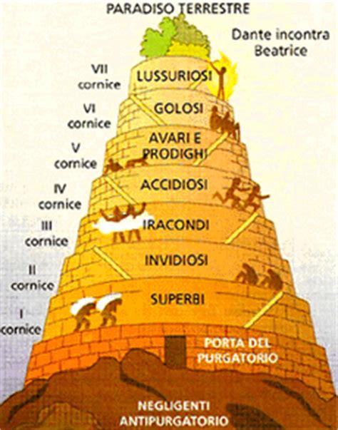 cornici purgatorio dante5