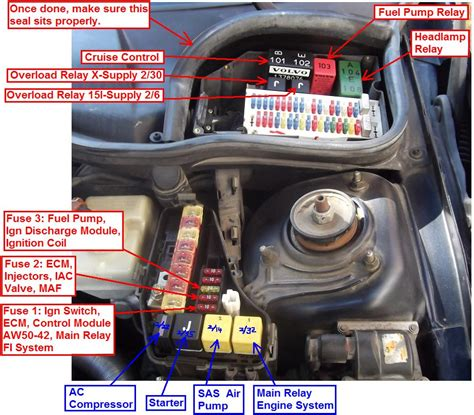 voltage  ignition  starter troubleshoot