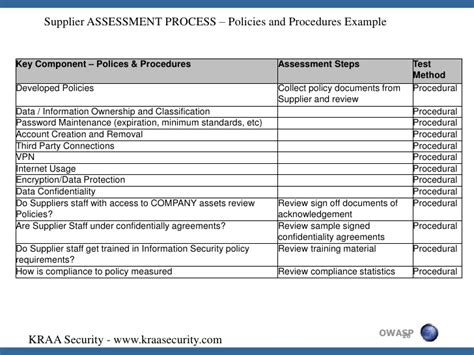 vendor risk assessment template vendor risk management template templates data