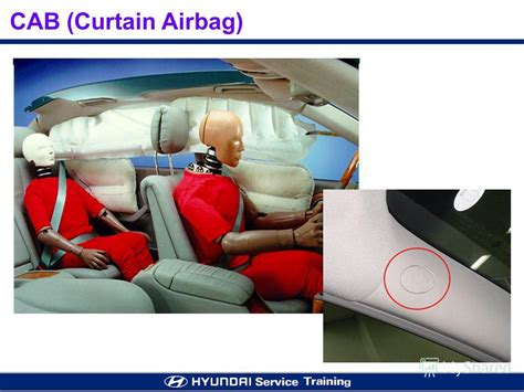 curtain airbag system презентация на тему quot supplemental restraint system ab8 e