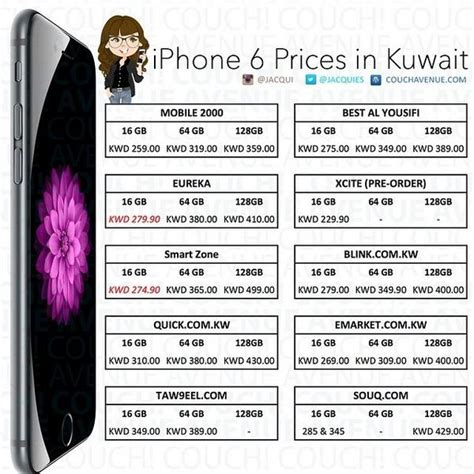 apple kuwait apple iphone6 plus prices and official intro iphone6