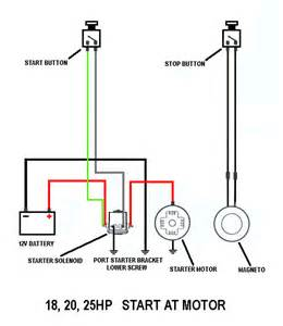 wiring switch to starter solenoid etc page 1 iboats boating forums 654153