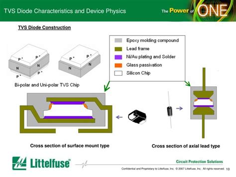 tvs diode characteristics ppt general electronics tvs diode powerpoint presentation id 3877216