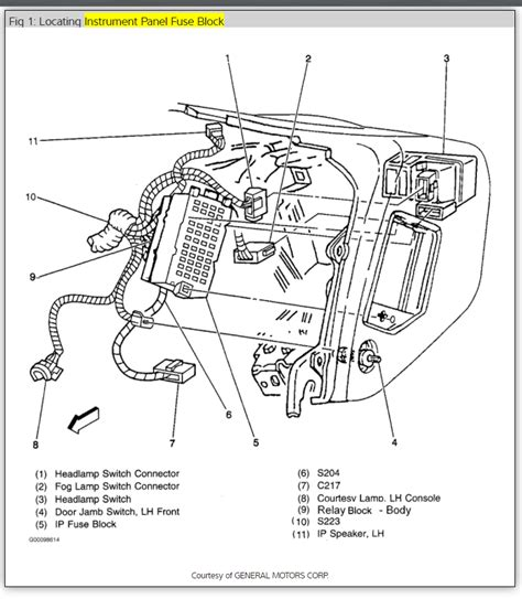 1995 buick park avenue radio wiring diagram 1995 just