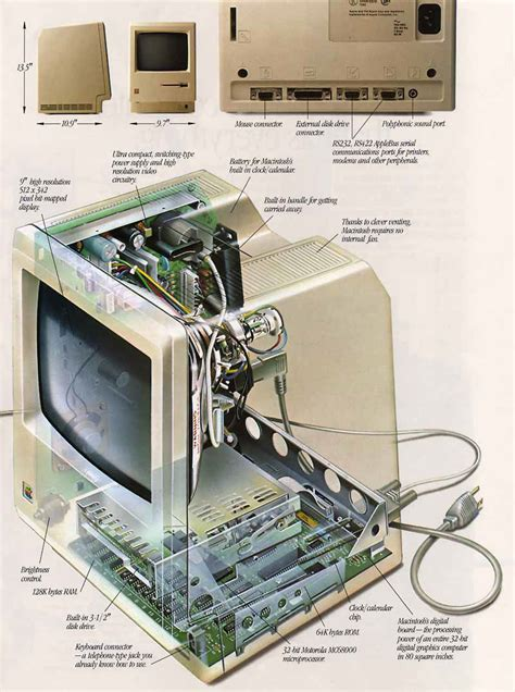 Remember 1984 Remember The Original Mac Advert by Introducing Macintosh Ad Insert In Newsweek 1984 I