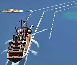 ship autopilot control system конвенционное оборудование gt kongsberg gt cargo bulk ro