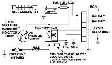 how test fuel pump relay on a 1995 mitsubishi galant 1995 chevy tahoe car starts then dies engine mechanical problem