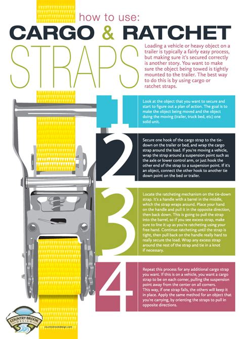 How To | cargo tips