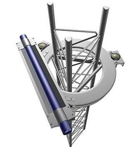 Lu Rotator Mobil Your Antenna Rotating System