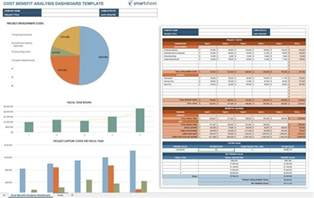 cost price analysis template cost analysis spreadsheet template haisume